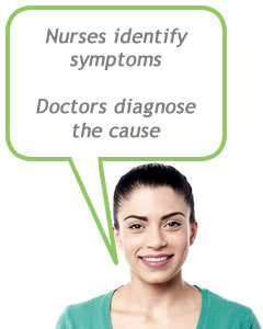 Nurses identify symptoms, Doctors diagnose the cause